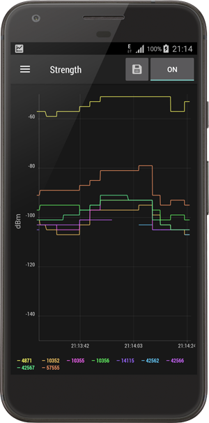 Cell Signal Monitor Strength Chart Tab