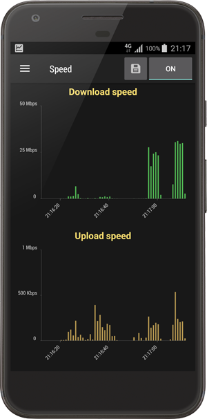 Cell Signal Monitor. Speed chart tab.